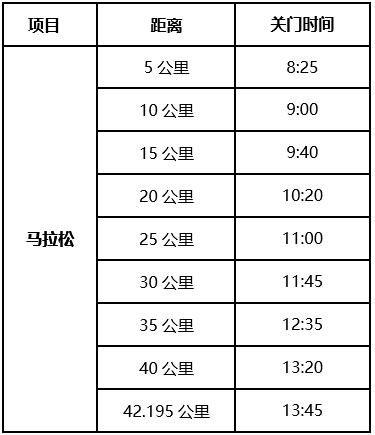 2016北京马拉松时间表